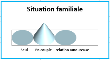 Dad situation-familiale